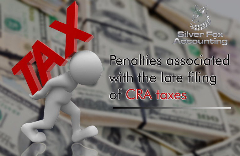 Penalties Associated with the Late Filing of CRA Taxes